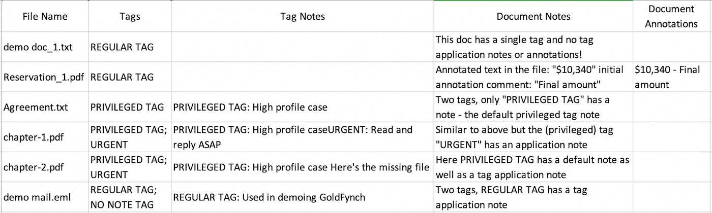 The many tag and note fields that you can optionally include in your reports